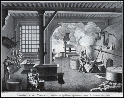 dyeing-silk-from-encyclopedia_diderot-and-dalembert_1772